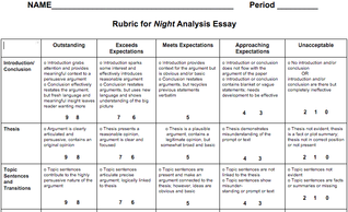 eng mr cates rm  rubric for literary analysis essay night review sheet